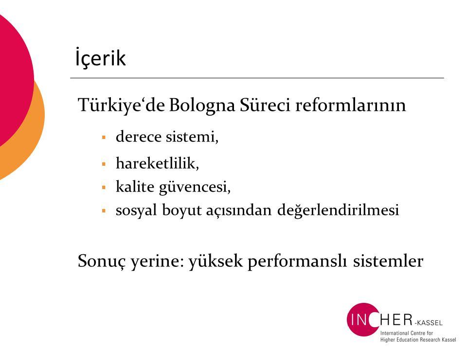 İçerik Türkiye'de Bologna Süreci reformlarının  derece sistemi,  hareketlilik,  kalite güvencesi,  sosyal boyut açısından değerlendirilmesi Sonuç yerine: yüksek performanslı sistemler