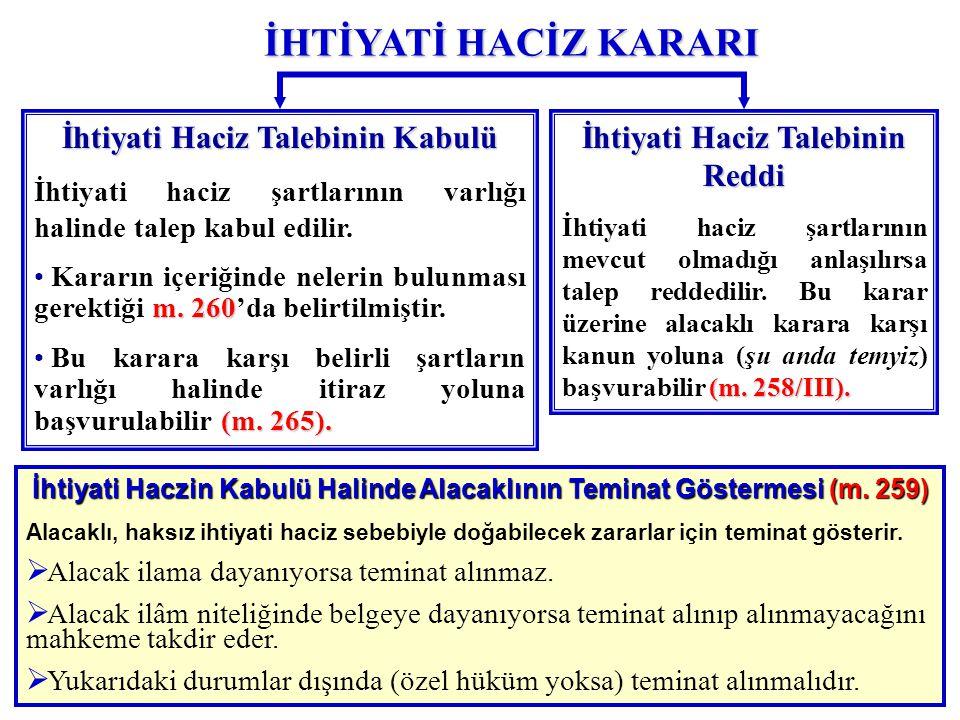 İHTİYATİ HACZİN İCRASI m.261/I  Süresi ve ilgili İD  m.