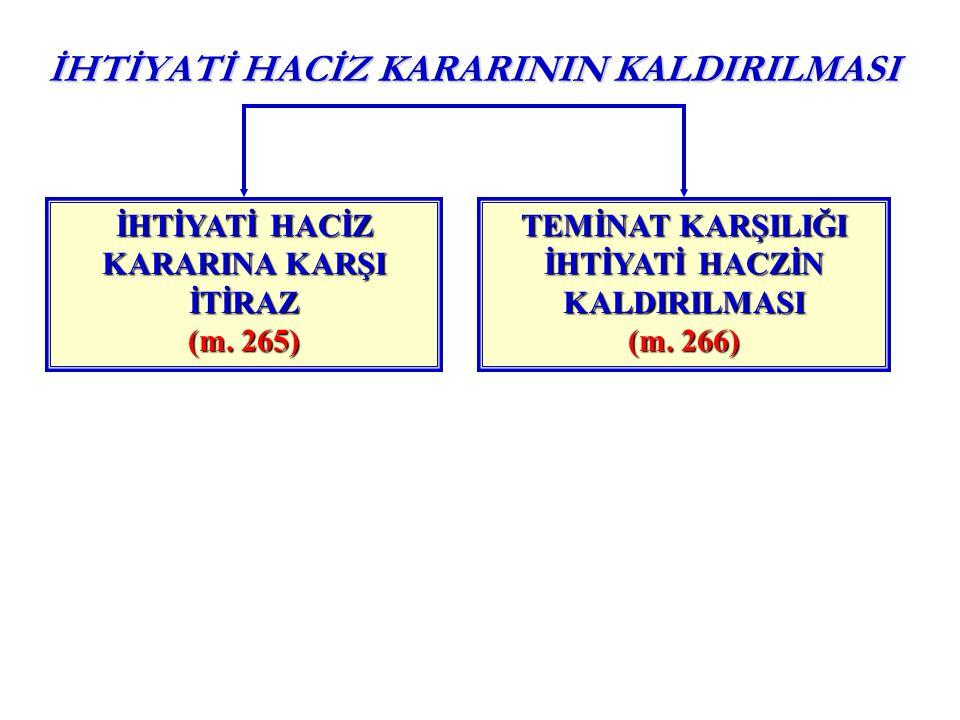 İHTİYATİ HACİZ KARARININ KALDIRILMASI İHTİYATİ HACİZ KARARINA KARŞI İTİRAZ (m. 265) TEMİNAT KARŞILIĞI İHTİYATİ HACZİN KALDIRILMASI (m. 266)