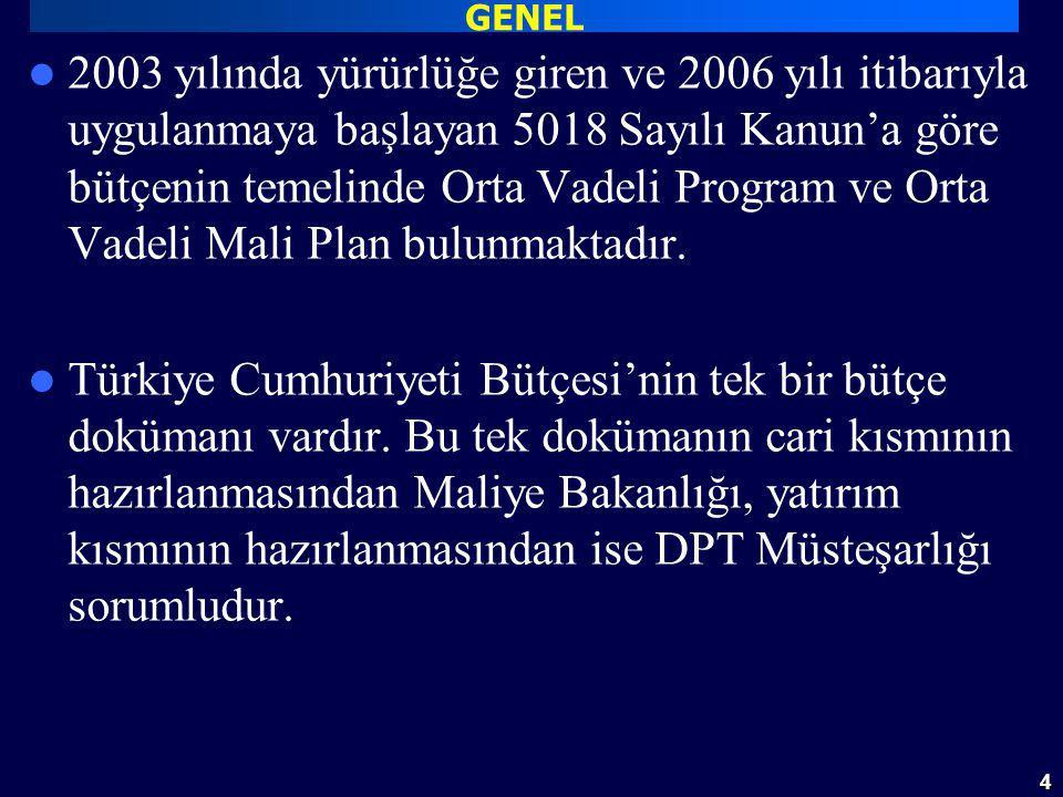 4 2003 yılında yürürlüğe giren ve 2006 yılı itibarıyla uygulanmaya başlayan 5018 Sayılı Kanun'a göre bütçenin temelinde Orta Vadeli Program ve Orta Vadeli Mali Plan bulunmaktadır.