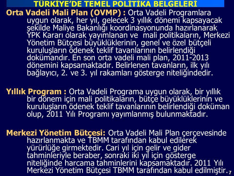 7 Orta Vadeli Mali Plan (OVMP) : Orta Vadeli Programlara uygun olarak, her yıl, gelecek 3 yıllık dönemi kapsayacak şekilde Maliye Bakanlığı koordinasyonunda hazırlanarak YPK Kararı olarak yayımlanan ve mali politikaların, Merkezi Yönetim Bütçesi büyüklüklerinin, genel ve özel bütçeli kuruluşların ödenek teklif tavanlarının belirlendiği dokümandır.
