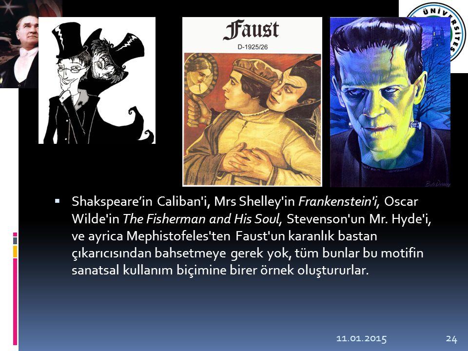  Shakspeare'in Caliban'i, Mrs Shelley'in Frankenstein'i, Oscar Wilde'in The Fisherman and His Soul, Stevenson'un Mr. Hyde'i, ve ayrica Mephistofeles'