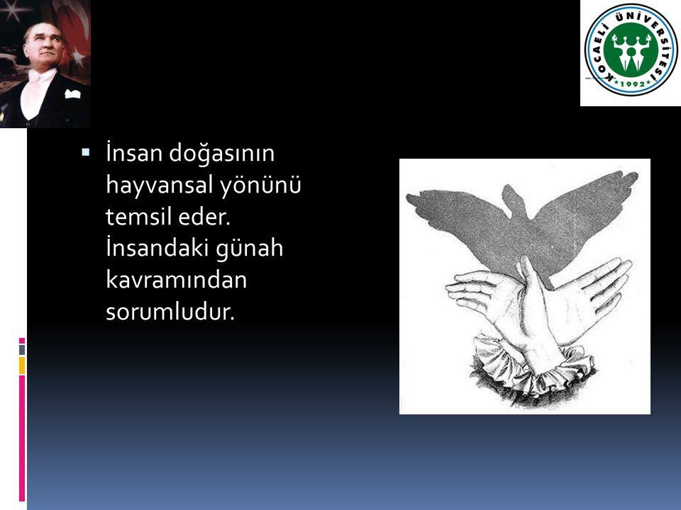  İnsan doğasının hayvansal yönünü temsil eder. İnsandaki günah kavramından sorumludur.