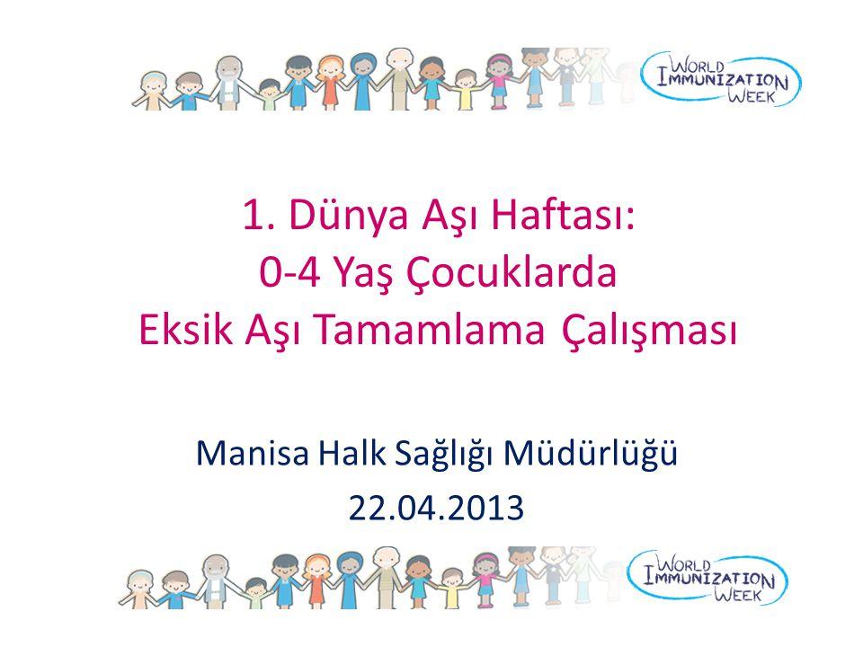 1. Dünya Aşı Haftası: 0-4 Yaş Çocuklarda Eksik Aşı Tamamlama Çalışması Manisa Halk Sağlığı Müdürlüğü 22.04.2013