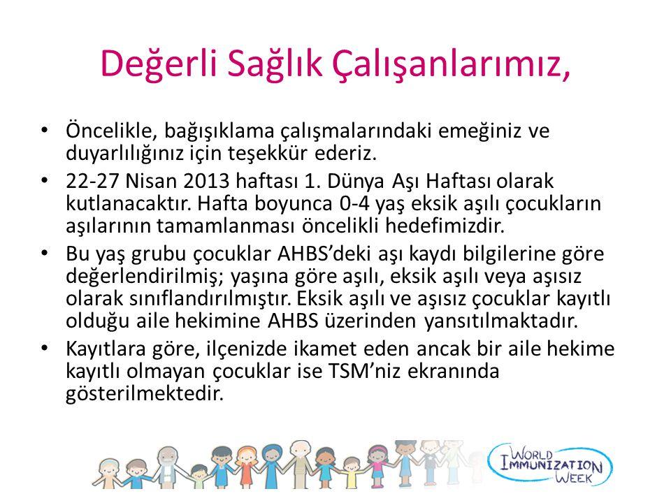 Değerli Sağlık Çalışanlarımız, Öncelikle, bağışıklama çalışmalarındaki emeğiniz ve duyarlılığınız için teşekkür ederiz. 22-27 Nisan 2013 haftası 1. Dü