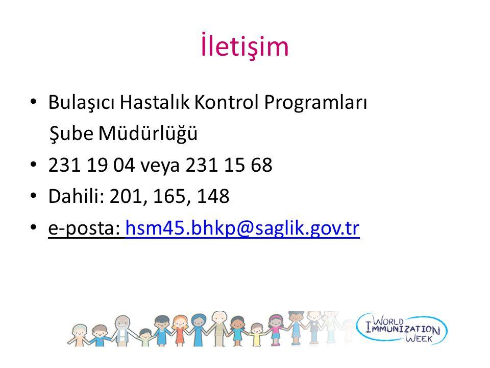 İletişim Bulaşıcı Hastalık Kontrol Programları Şube Müdürlüğü 231 19 04 veya 231 15 68 Dahili: 201, 165, 148 e-posta: hsm45.bhkp@saglik.gov.trhsm45.bh