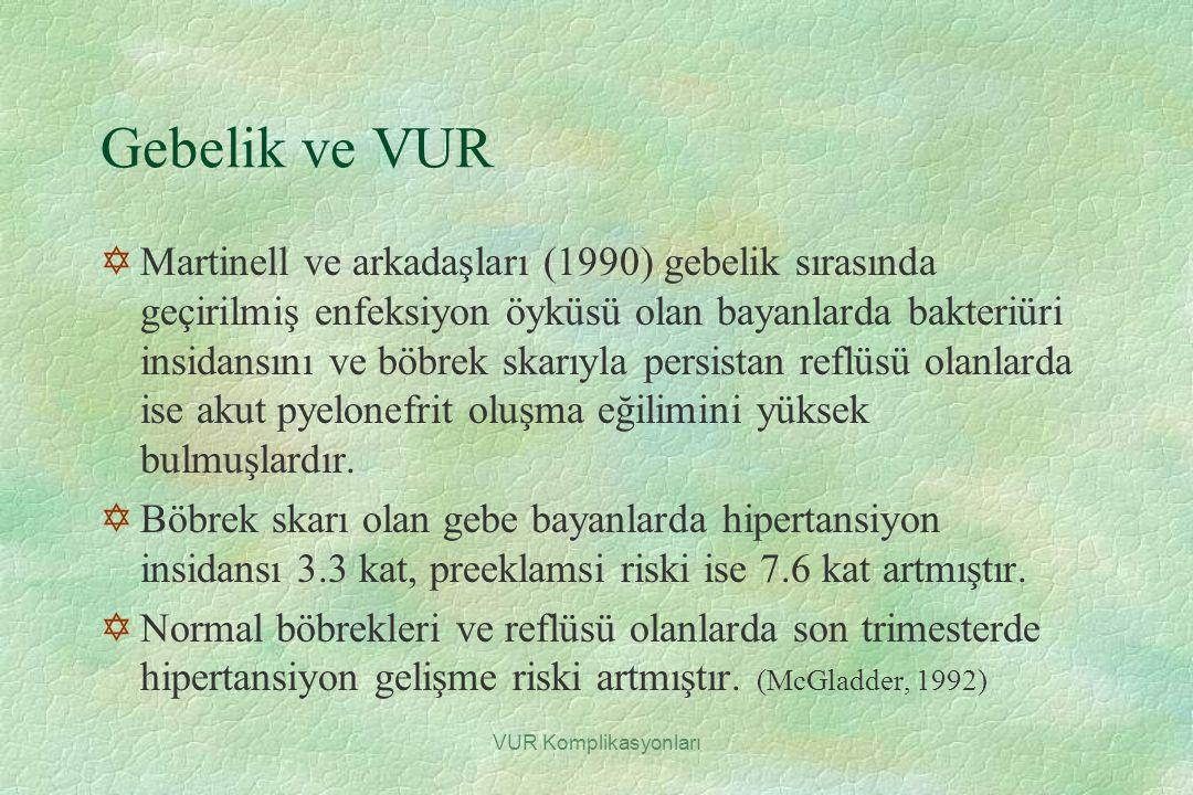 VUR Komplikasyonları Gebelik ve VUR YMartinell ve arkadaşları (1990) gebelik sırasında geçirilmiş enfeksiyon öyküsü olan bayanlarda bakteriüri insidan