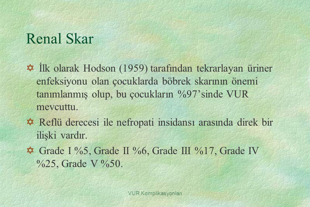 VUR Komplikasyonları Renal Skar Y İlk olarak Hodson (1959) tarafından tekrarlayan üriner enfeksiyonu olan çocuklarda böbrek skarının önemi tanımlanmış
