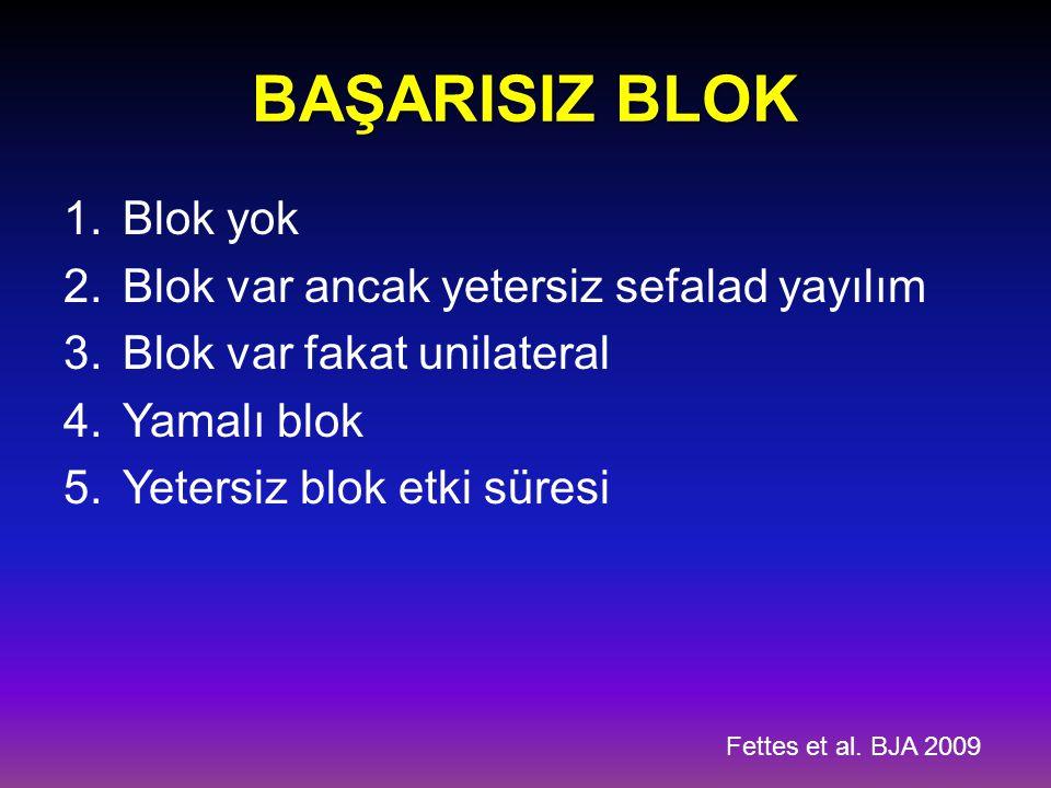 BAŞARISIZ BLOK 1.Blok yok 2.Blok var ancak yetersiz sefalad yayılım 3.Blok var fakat unilateral 4.Yamalı blok 5.Yetersiz blok etki süresi Fettes et al