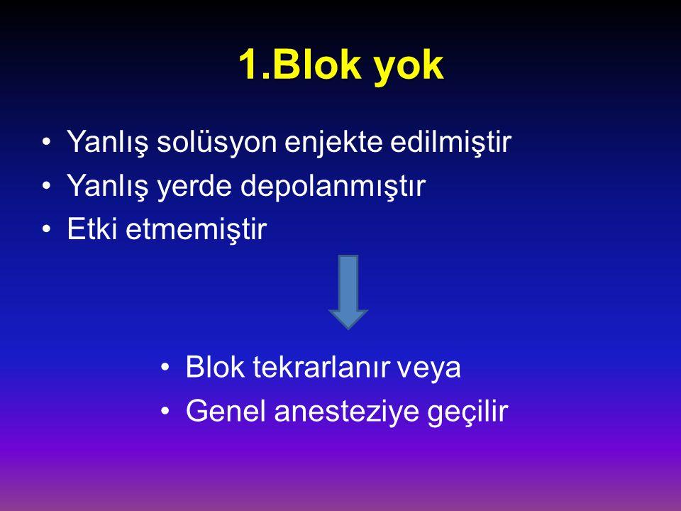 1.Blok yok Yanlış solüsyon enjekte edilmiştir Yanlış yerde depolanmıştır Etki etmemiştir Blok tekrarlanır veya Genel anesteziye geçilir