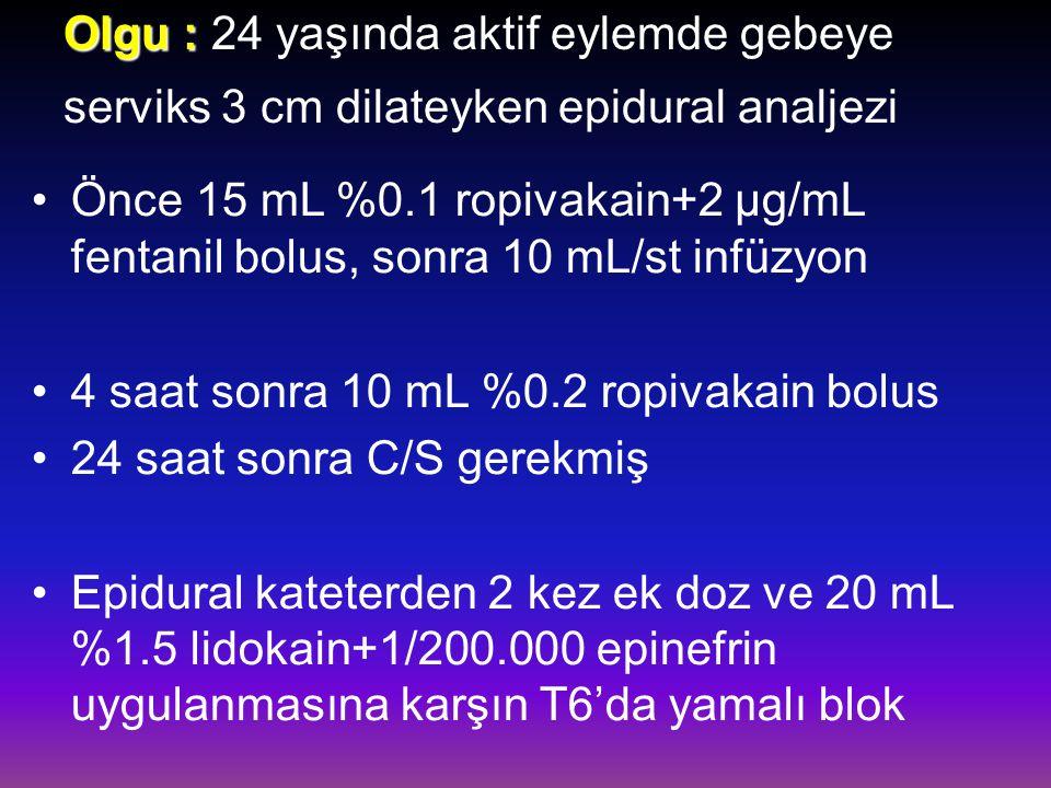 Olgu : Olgu : 24 yaşında aktif eylemde gebeye serviks 3 cm dilateyken epidural analjezi Önce 15 mL %0.1 ropivakain+2 µg/mL fentanil bolus, sonra 10 mL
