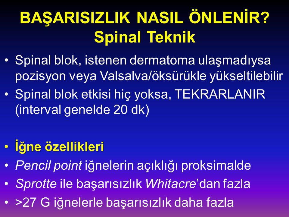 Spinal blok, istenen dermatoma ulaşmadıysa pozisyon veya Valsalva/öksürükle yükseltilebilir Spinal blok etkisi hiç yoksa, TEKRARLANIR (interval geneld