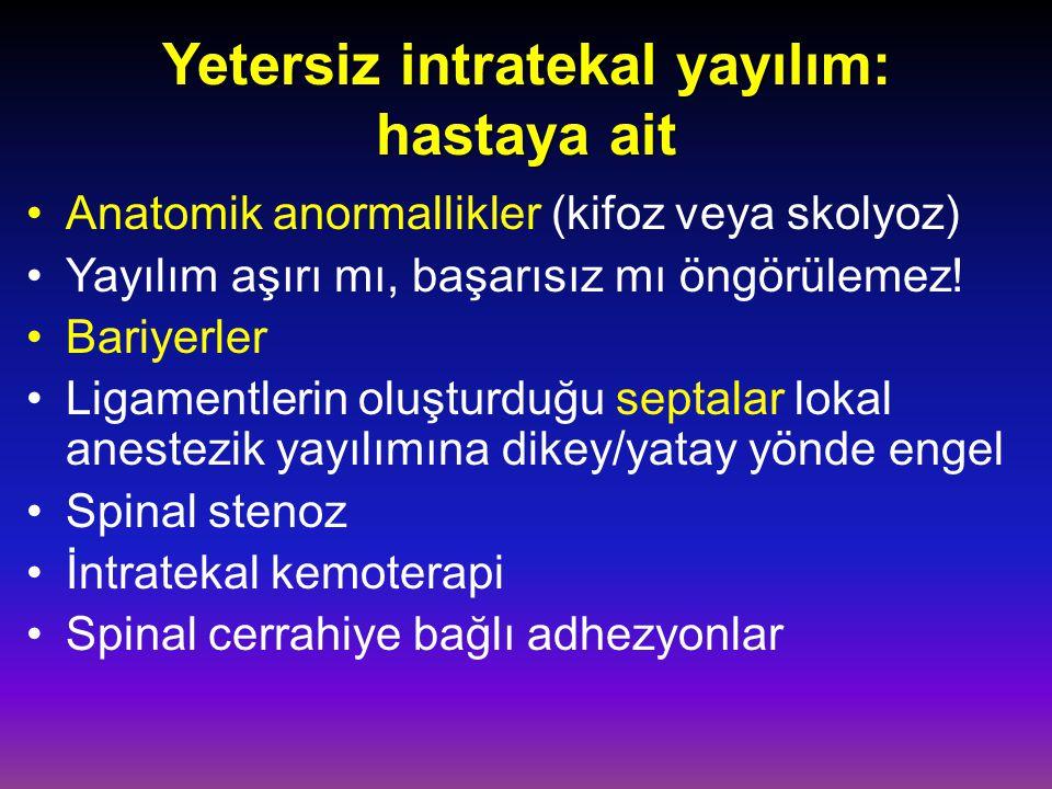 Yetersiz intratekal yayılım: hastaya ait Anatomik anormallikler (kifoz veya skolyoz) Yayılım aşırı mı, başarısız mı öngörülemez! Bariyerler Ligamentle