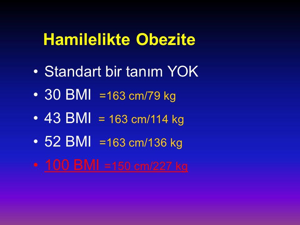 Hamilelikte Obezite Standart bir tanım YOK 30 BMI =163 cm/79 kg 43 BMI = 163 cm/114 kg 52 BMI =163 cm/136 kg 100 BMI =150 cm/227 kg