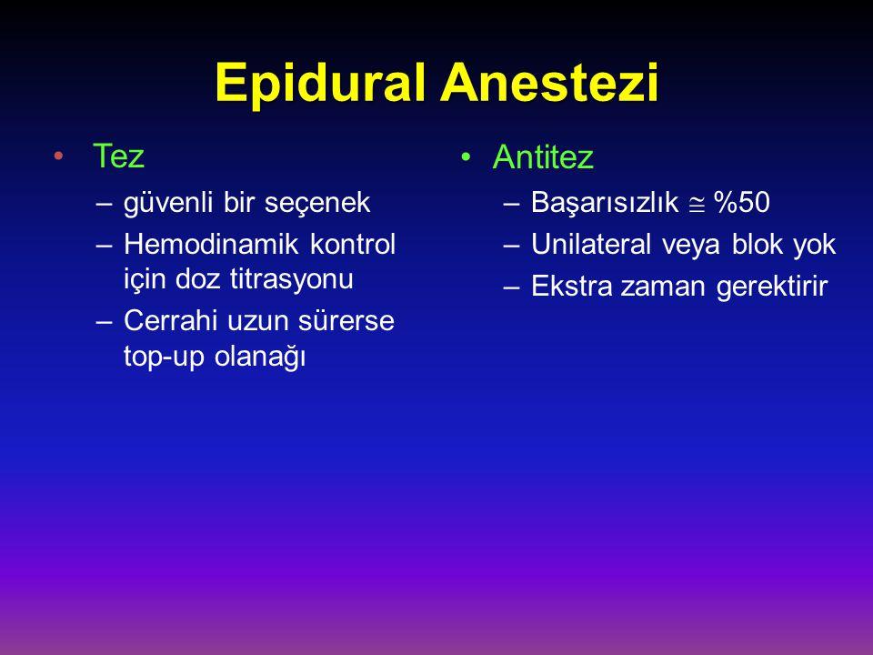 Epidural Anestezi Tez –güvenli bir seçenek –Hemodinamik kontrol için doz titrasyonu –Cerrahi uzun sürerse top-up olanağı Antitez –Başarısızlık  %50 –