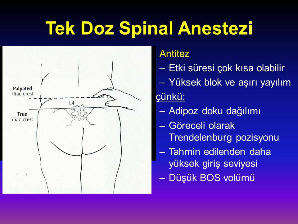 Tek Doz Spinal Anestezi Tez –Hızlı etki başlangıcı –Teknik olarak daha kolay Antitez –Etki süresi çok kısa olabilir –Yüksek blok ve aşırı yayılım çünk
