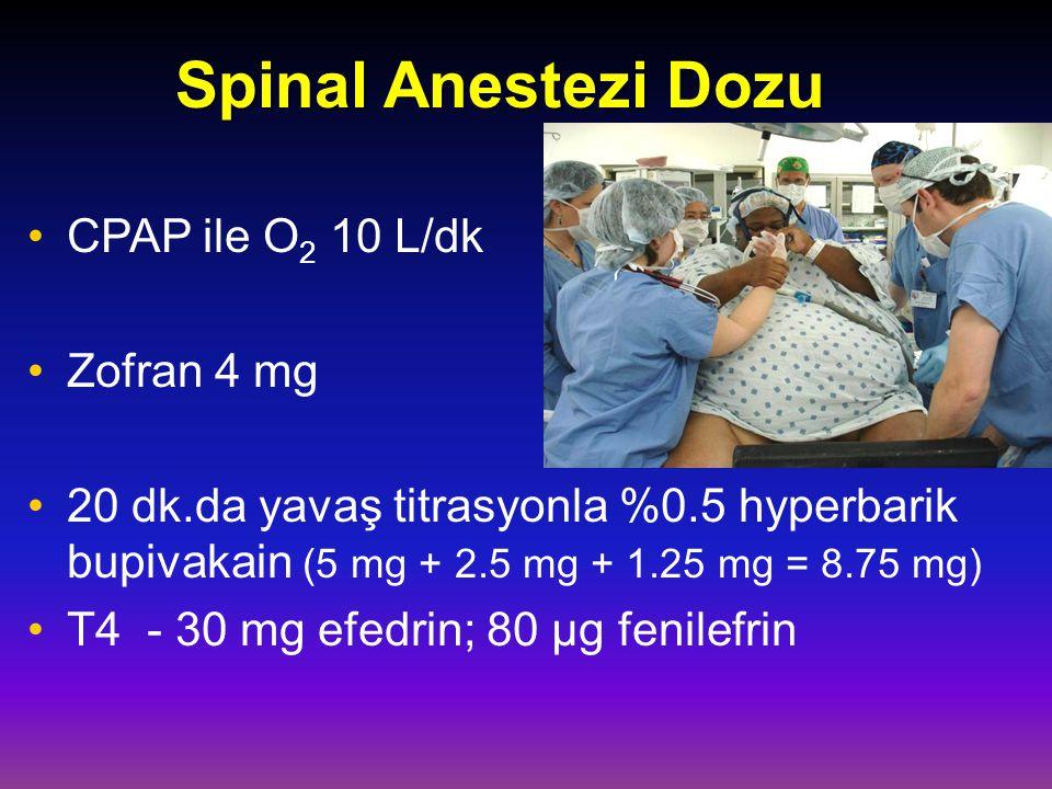 Spinal Anestezi Dozu CPAP ile O 2 10 L/dk Zofran 4 mg 20 dk.da yavaş titrasyonla %0.5 hyperbarik bupivakain (5 mg + 2.5 mg + 1.25 mg = 8.75 mg) T4 - 3