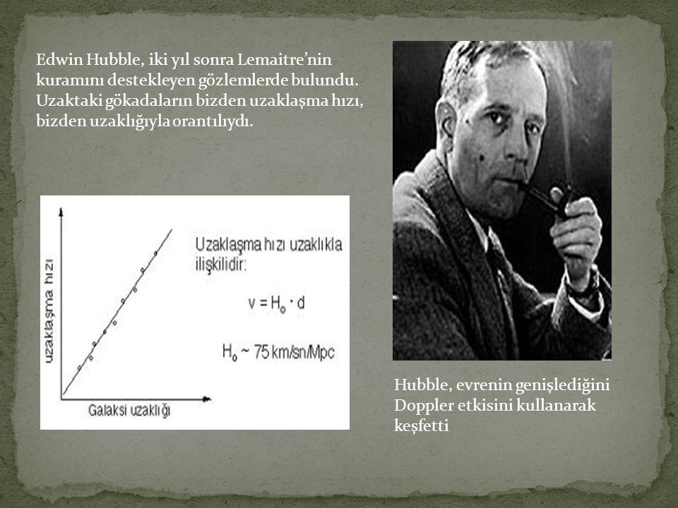 Edwin Hubble, iki yıl sonra Lemaitre'nin kuramını destekleyen gözlemlerde bulundu. Uzaktaki gökadaların bizden uzaklaşma hızı, bizden uzaklığıyla oran