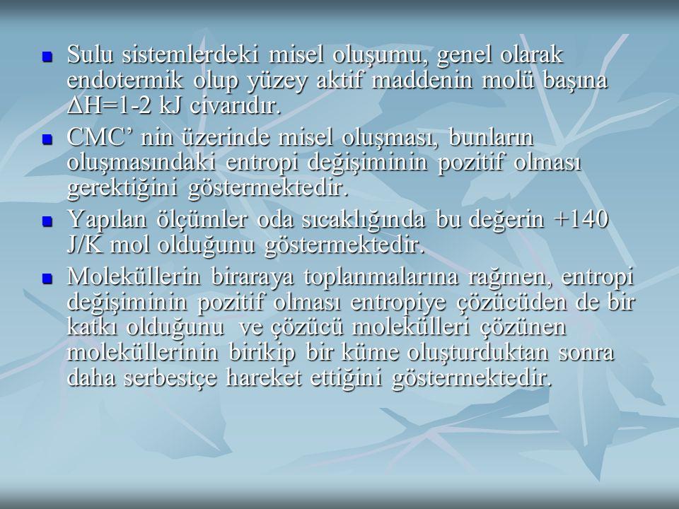 Sulu sistemlerdeki misel oluşumu, genel olarak endotermik olup yüzey aktif maddenin molü başına ΔH=1-2 kJ civarıdır. Sulu sistemlerdeki misel oluşumu,