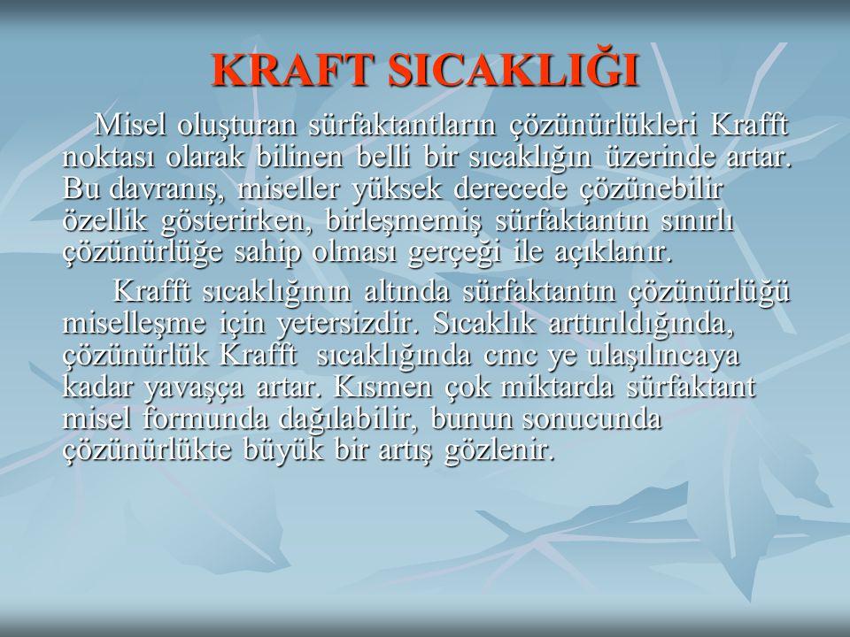 KRAFT SICAKLIĞI Misel oluşturan sürfaktantların çözünürlükleri Krafft noktası olarak bilinen belli bir sıcaklığın üzerinde artar. Bu davranış, miselle