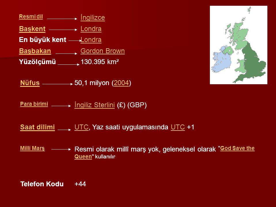Resmi dil İngilizce BaşkentLondra En büyük kentLondra BaşbakanGordon Brown Yüzölçümü130.395 km² Nüfus50,1 milyon (2004)2004 Para birimi İngiliz Sterliniİngiliz Sterlini (£) (GBP) Saat dilimiUTCUTC, Yaz saati uygulamasında UTC +1UTC Milli Marş Resmi olarak millî marş yok, geleneksel olarak God Save the Queen kullanılır.God Save the Queen Telefon Kodu+44