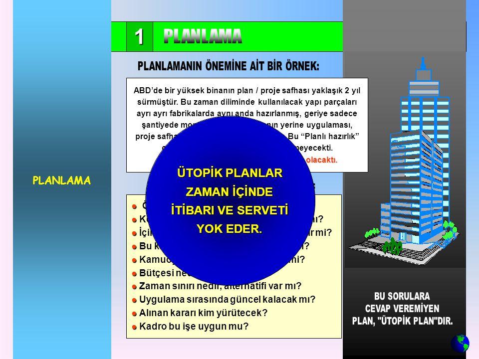 1 PLANLAMA ABD'de bir yüksek binanın plan / proje safhası yaklaşık 2 yıl sürmüştür.