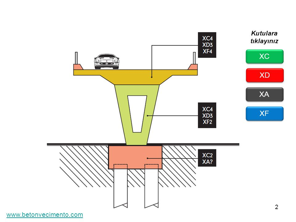 2 XC XD XA XF Kutulara tıklayınız www.betonvecimento.com