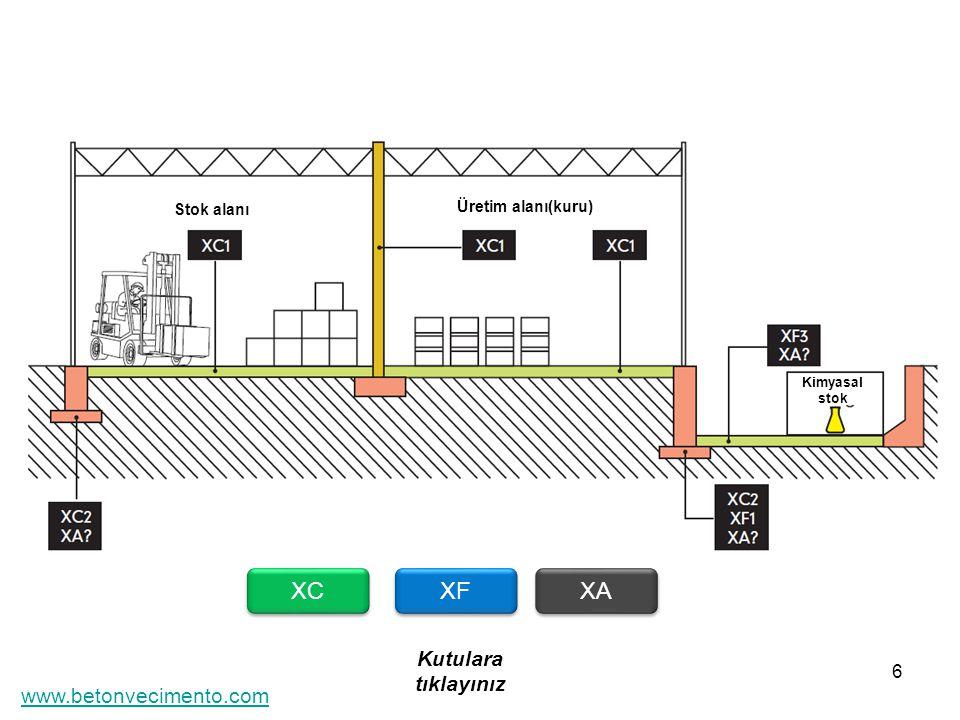 6 XC XA XF Kutulara tıklayınız Stok alanı Üretim alanı(kuru) Kimyasal stok www.betonvecimento.com