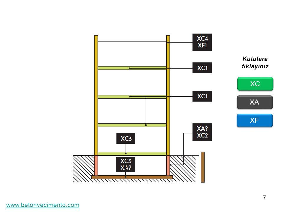 7 XC XA XF Kutulara tıklayınız www.betonvecimento.com