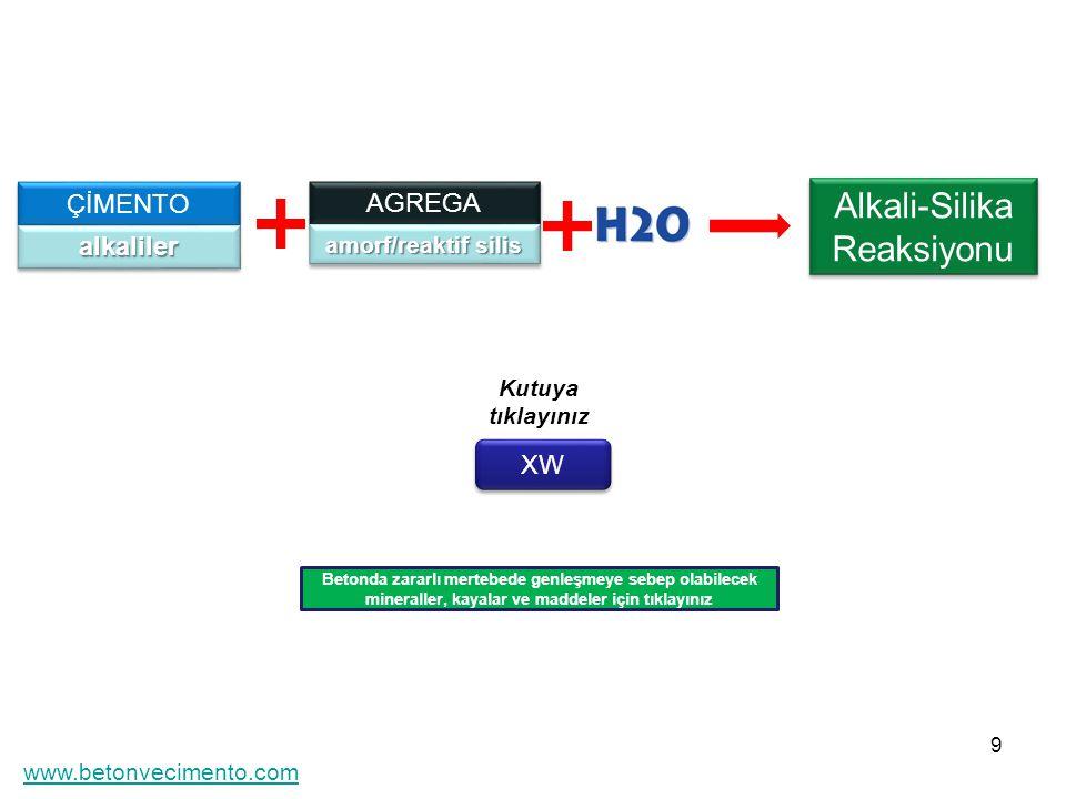 9 XW ÇİMENTO AGREGA alkalileralkaliler amorf/reaktif silis Alkali-Silika Reaksiyonu Kutuya tıklayınız Betonda zararlı mertebede genleşmeye sebep olabi