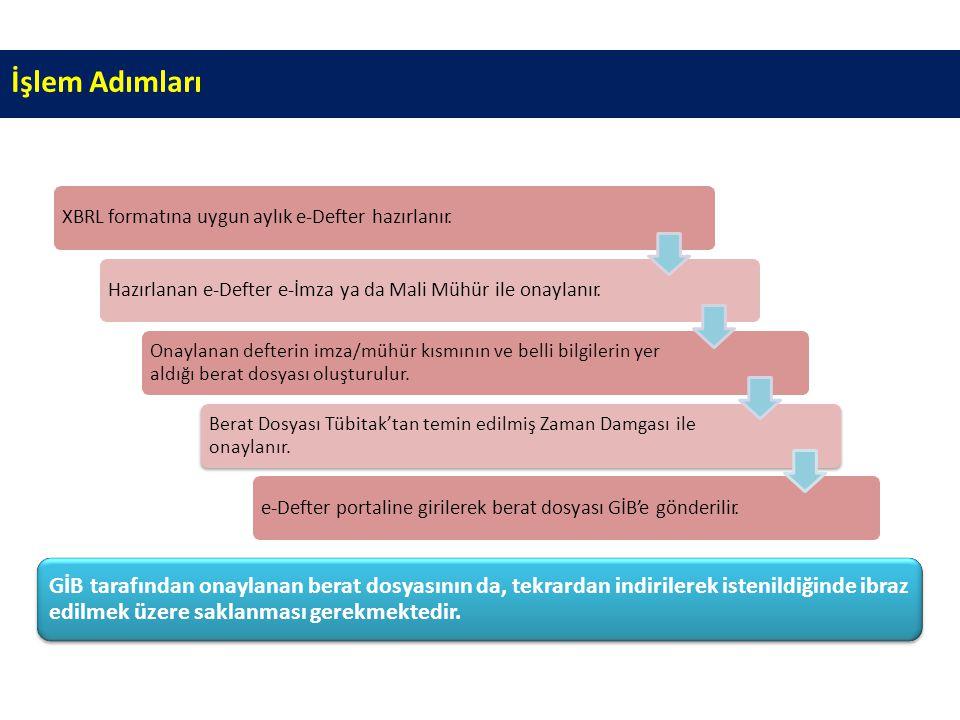 İşlem Adımları XBRL formatına uygun aylık e-Defter hazırlanır. Hazırlanan e-Defter e-İmza ya da Mali Mühür ile onaylanır. Onaylanan defterin imza/mühü