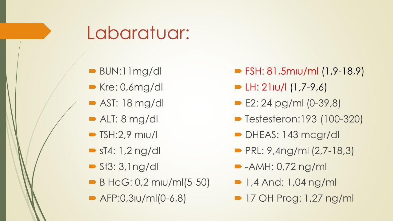 Labaratuar:  BUN:11mg/dl  Kre: 0,6mg/dl  AST: 18 mg/dl  ALT: 8 mg/dl  TSH:2,9 mıu/l  sT4: 1,2 ng/dl  St3: 3,1ng/dl  B HcG: 0,2 mıu/ml(5-50)  AFP:0,3ıu/ml(0-6,8)  FSH: 81,5mıu/ml (1,9-18,9)  LH: 21ıu/l (1,7-9,6)  E2: 24 pg/ml (0-39,8)  Testesteron:193 (100-320)  DHEAS: 143 mcgr/dl  PRL: 9,4ng/ml (2,7-18,3)  -AMH: 0,72 ng/ml  1,4 And: 1,04 ng/ml  17 OH Prog: 1,27 ng/ml