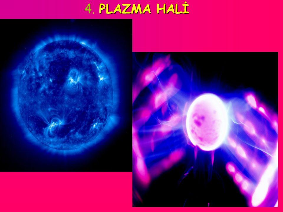 3. GAZ HAL İ Boş bir kaba konulan bir madde o kabın her noktasına yayılabiliyorsa bu haline gaz hali denir. GENEL ÖZELLİKLERİ  T T T Tanecikler ar