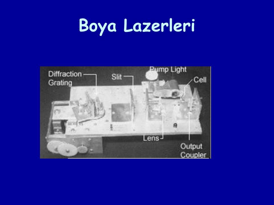 Boya Lazerleri