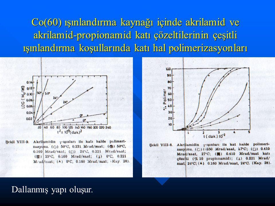 Co(60) ışınlandırma kaynağı içinde akrilamid ve akrilamid-propionamid katı çözeltilerinin çeşitli ışınlandırma koşullarında katı hal polimerizasyonlar