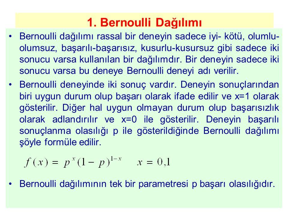 1. Bernoulli Dağılımı Bernoulli dağılımı rassal bir deneyin sadece iyi- kötü, olumlu- olumsuz, başarılı-başarısız, kusurlu-kusursuz gibi sadece iki so