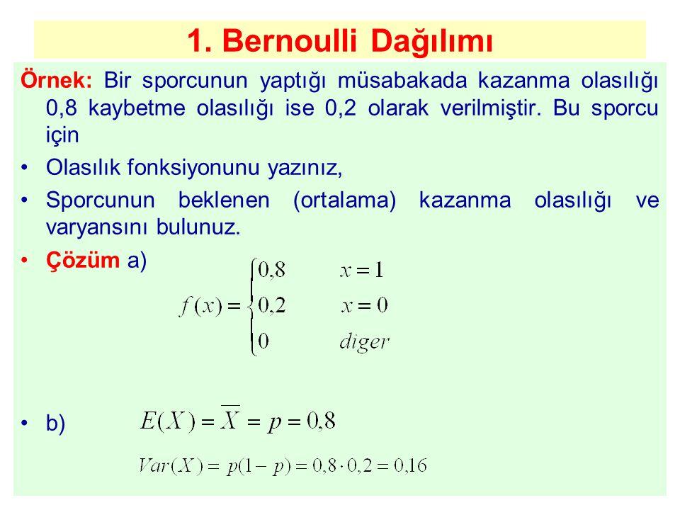 1. Bernoulli Dağılımı Örnek: Bir sporcunun yaptığı müsabakada kazanma olasılığı 0,8 kaybetme olasılığı ise 0,2 olarak verilmiştir. Bu sporcu için Olas