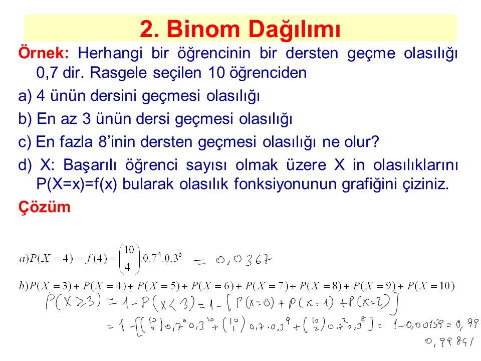 2. Binom Dağılımı Örnek: Herhangi bir öğrencinin bir dersten geçme olasılığı 0,7 dir. Rasgele seçilen 10 öğrenciden a) 4 ünün dersini geçmesi olasılığ