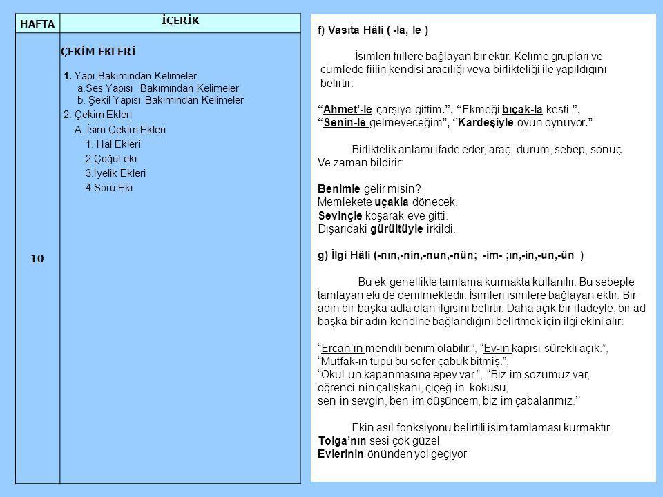 HAFTA İÇERİK 10 ÇEKİM EKLERİ 1. Yapı Bakımından Kelimeler a.Ses Yapısı Bakımından Kelimeler b. Şekil Yapısı Bakımından Kelimeler 2. Çekim Ekleri A. İs