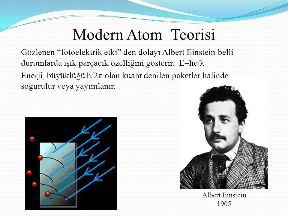"""Modern Atom Teorisi Gözlenen """"fotoelektrik etki"""" den dolayı Albert Einstein belli durumlarda ışık parçacık özelliğini gösterir. E=hc/λ Enerji, büyüklü"""