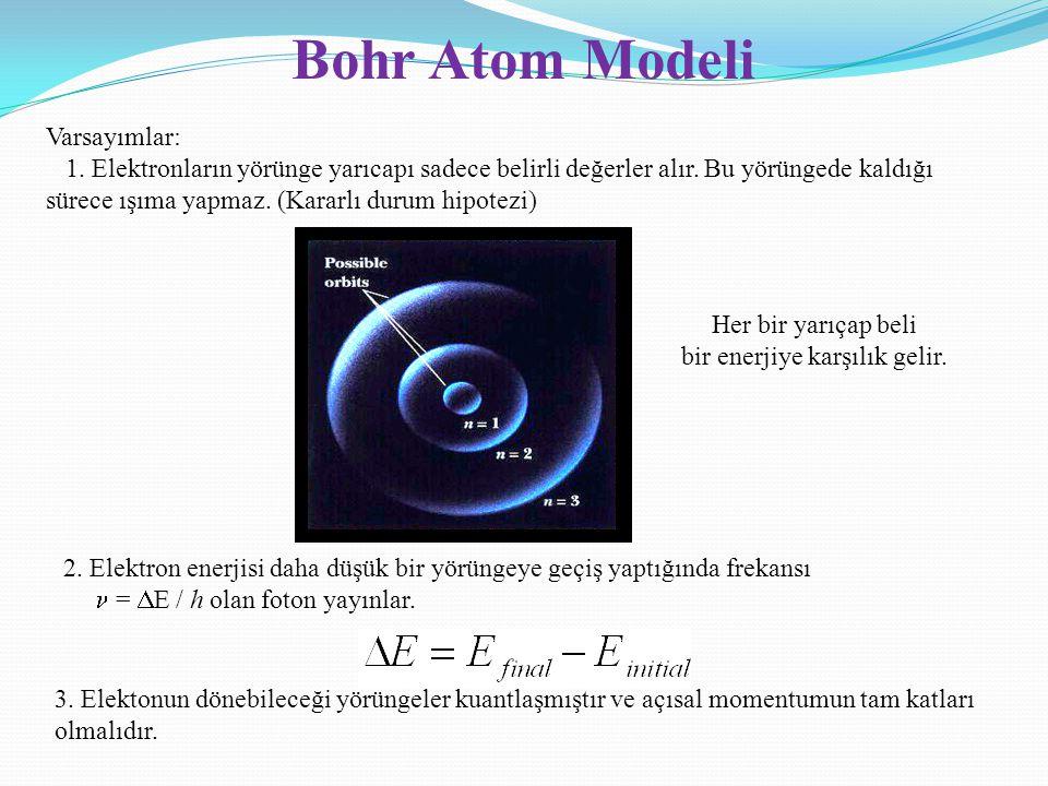 Bohr Atom Modeli Varsayımlar: 1. Elektronların yörünge yarıcapı sadece belirli değerler alır. Bu yörüngede kaldığı sürece ışıma yapmaz. (Kararlı durum