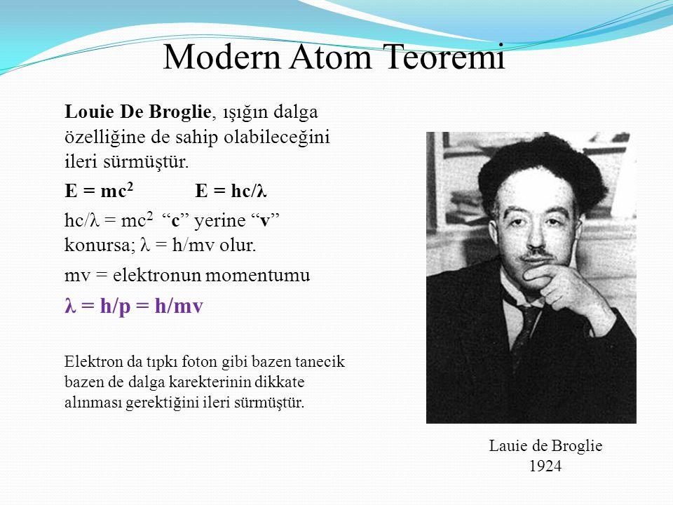 """Modern Atom Teoremi Louie De Broglie, ışığın dalga özelliğine de sahip olabileceğini ileri sürmüştür. E = mc 2 E = hc/λ hc/λ = mc 2 """"c"""" yerine """"v"""" kon"""