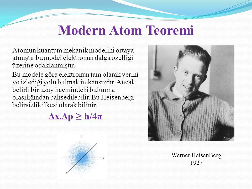 Modern Atom Teoremi Atomun kuantum mekanik modelini ortaya atmıştır.bu model elektronun dalga özelliği üzerine odaklanmıştır. Bu modele göre elektronu
