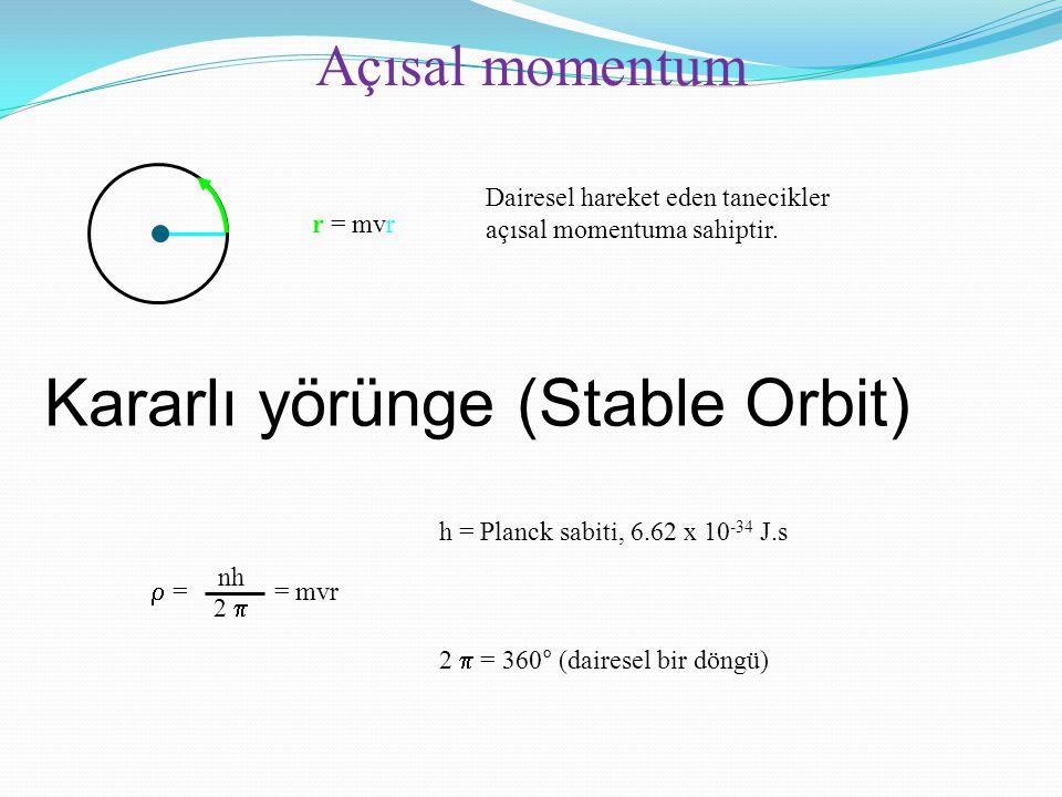 Kararlı yörünge (Stable Orbit)  =  = 2  nh = mvr h = Planck sabiti, 6.62 x 10 -34 J.s 2  = 360° (dairesel bir döngü) Açısal momentum r = mvr Daire
