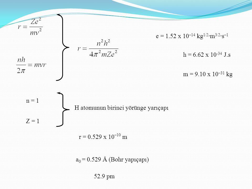 h = 6.62 x 10 -34 J.s m = 9.10 x 10 –31 kg e = 1.52 x 10 –14 kg 1/2 ·m 3/2 ·s –1 H atomunun birinci yörünge yarıçapı Z = 1 n = 1 r = 0.529 x 10 –10 m