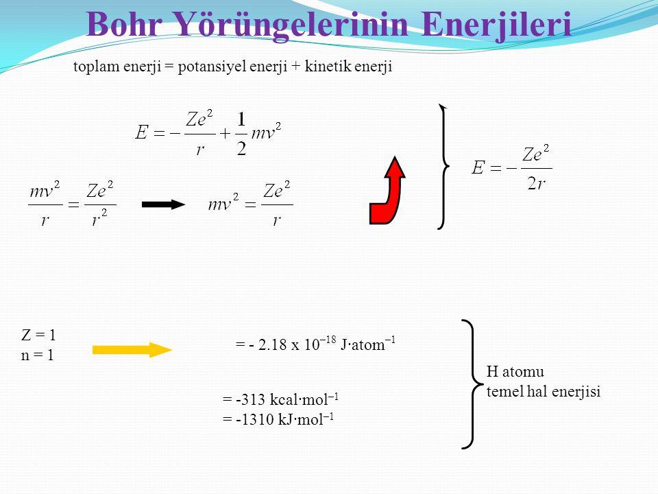 toplam enerji = potansiyel enerji + kinetik enerji Z = 1 n = 1 = - 2.18 x 10 –18 J·atom –1 H atomu temel hal enerjisi = -313 kcal·mol –1 = -1310 kJ·mo