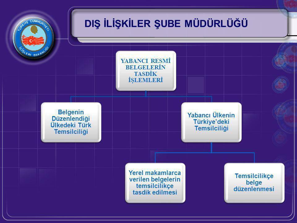 DIŞ İLİŞKİLER ŞUBE MÜDÜRLÜĞÜ YABANCI RESMİ BELGELERİN TASDİK İŞLEMLERİ Belgenin Düzenlendiği Ülkedeki Türk Temsilciliği Yabancı Ülkenin Türkiye'deki T