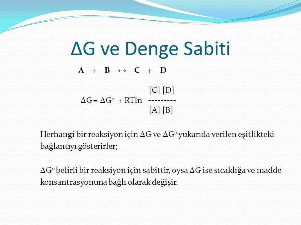 ∆G ve Denge Sabiti A + B ↔ C + D A + B ↔ C + D [C] [D] ∆G = ∆G o + RTln --------- [A] [B] Herhangi bir reaksiyon için ∆G ve ∆G o yukarıda verilen eşit
