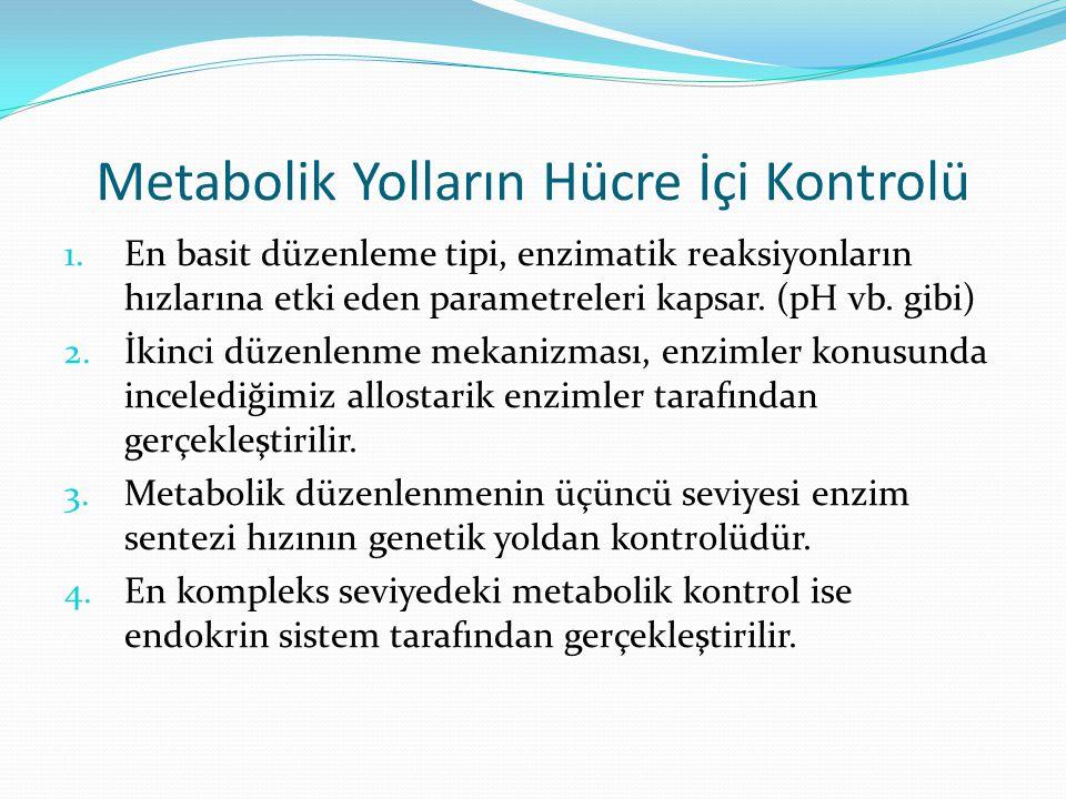 Metabolik Yolların Hücre İçi Kontrolü 1. En basit düzenleme tipi, enzimatik reaksiyonların hızlarına etki eden parametreleri kapsar. (pH vb. gibi) 2.