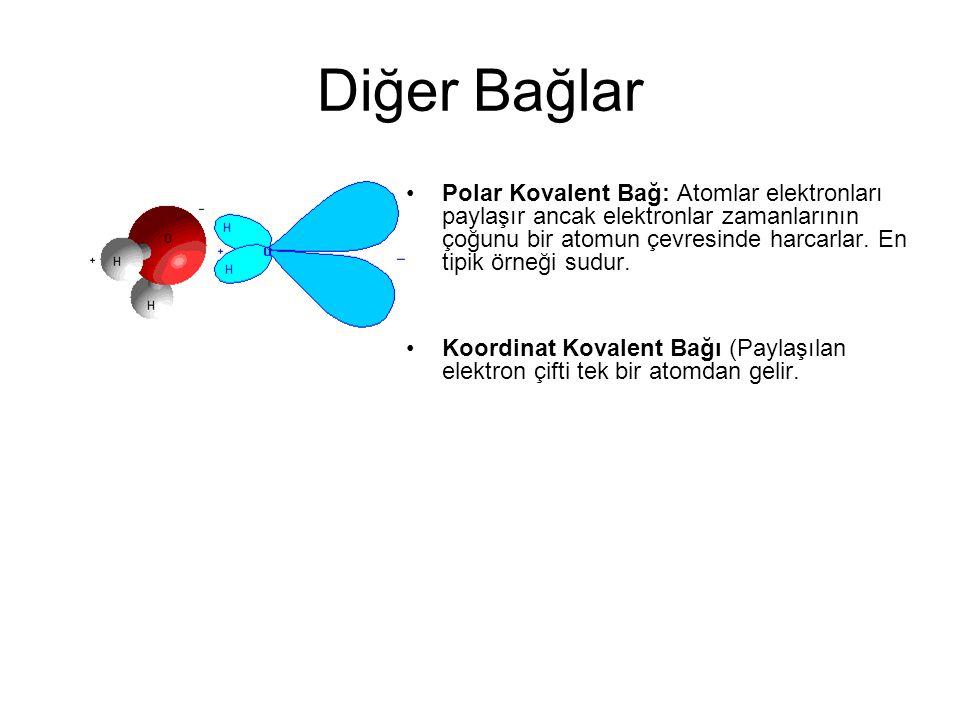 Diğer Bağlar Polar Kovalent Bağ: Atomlar elektronları paylaşır ancak elektronlar zamanlarının çoğunu bir atomun çevresinde harcarlar. En tipik örneği